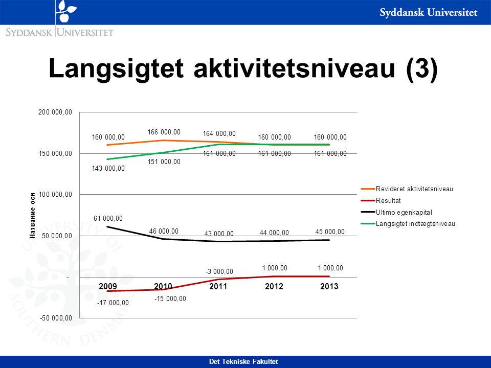 Det Tekniske Fakultet Langsigtet aktivitetsniveau (3)