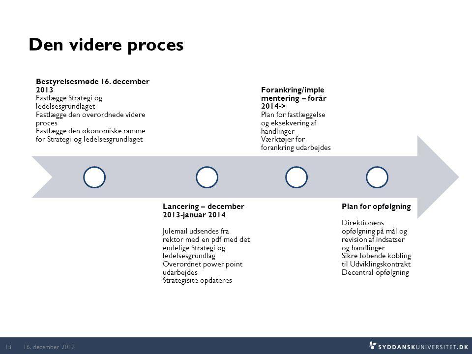 Den videre proces 16. december 201313 Bestyrelsesmøde 16.