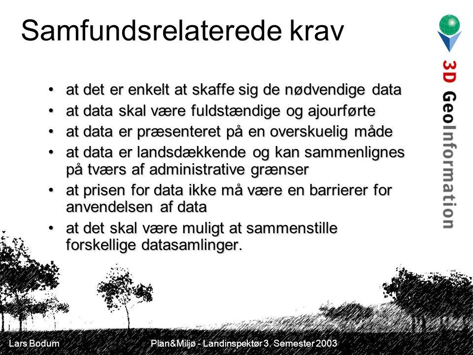 Samfundsrelaterede krav at det er enkelt at skaffe sig de nødvendige dataat det er enkelt at skaffe sig de nødvendige data at data skal være fuldstændige og ajourførteat data skal være fuldstændige og ajourførte at data er præsenteret på en overskuelig mådeat data er præsenteret på en overskuelig måde at data er landsdækkende og kan sammenlignes på tværs af administrative grænserat data er landsdækkende og kan sammenlignes på tværs af administrative grænser at prisen for data ikke må være en barrierer for anvendelsen af dataat prisen for data ikke må være en barrierer for anvendelsen af data at det skal være muligt at sammenstille forskellige datasamlinger.at det skal være muligt at sammenstille forskellige datasamlinger.