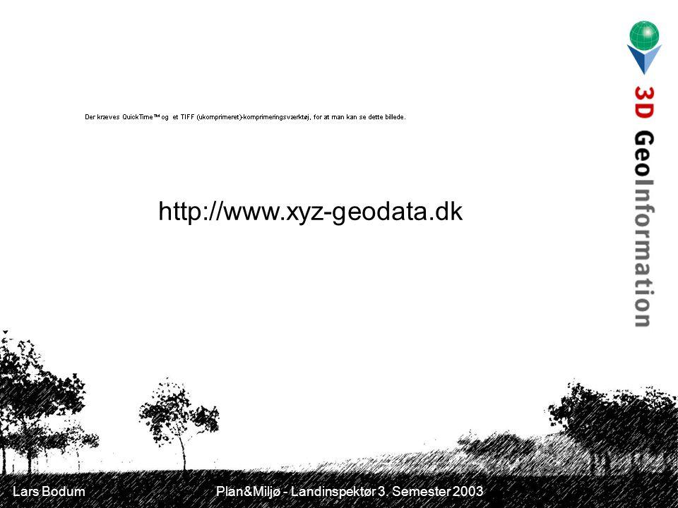 Lars Bodum Plan&Miljø - Landinspektør 3. Semester 2003 http://www.xyz-geodata.dk