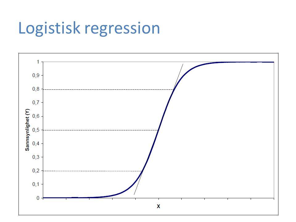 Logistisk regression
