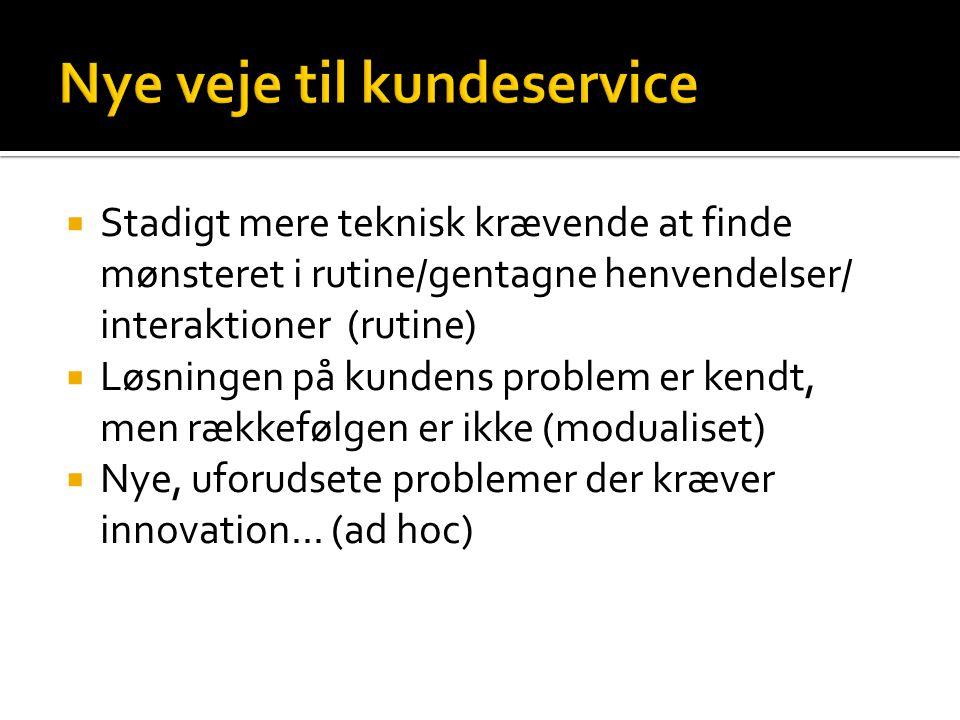  Stadigt mere teknisk krævende at finde mønsteret i rutine/gentagne henvendelser/ interaktioner (rutine)  Løsningen på kundens problem er kendt, men rækkefølgen er ikke (modualiset)  Nye, uforudsete problemer der kræver innovation...