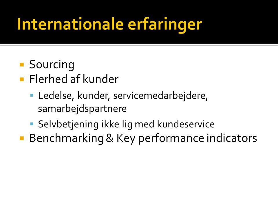  Sourcing  Flerhed af kunder  Ledelse, kunder, servicemedarbejdere, samarbejdspartnere  Selvbetjening ikke lig med kundeservice  Benchmarking & Key performance indicators