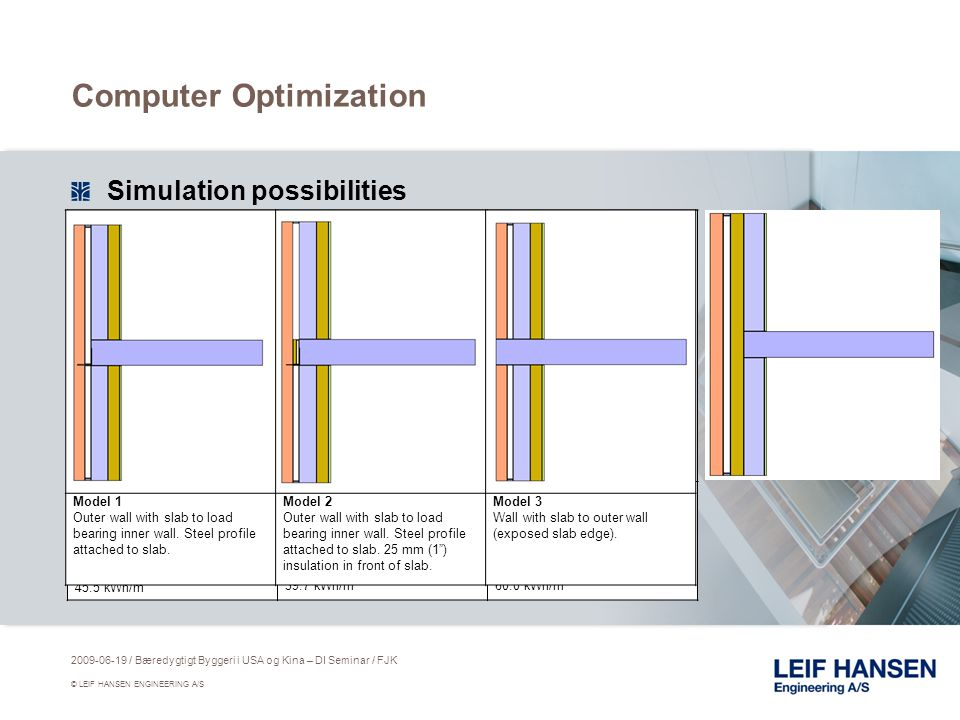 Computer Optimization Simulation possibilities Model 1 Outer wall with slab to load bearing inner wall.