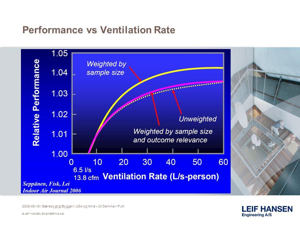 Performance vs Ventilation Rate 6.5 l/s 13.8 cfm 2009-06-19 / Bæredygtigt Byggeri i USA og Kina – DI Seminar / FJK © LEIF HANSEN ENGINEERING A/S
