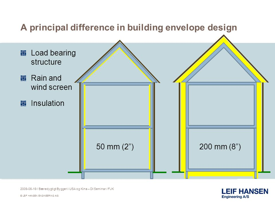 A principal difference in building envelope design Load bearing structure Rain and wind screen Insulation 50 mm (2 )200 mm (8 ) 2009-06-19 / Bæredygtigt Byggeri i USA og Kina – DI Seminar / FJK © LEIF HANSEN ENGINEERING A/S
