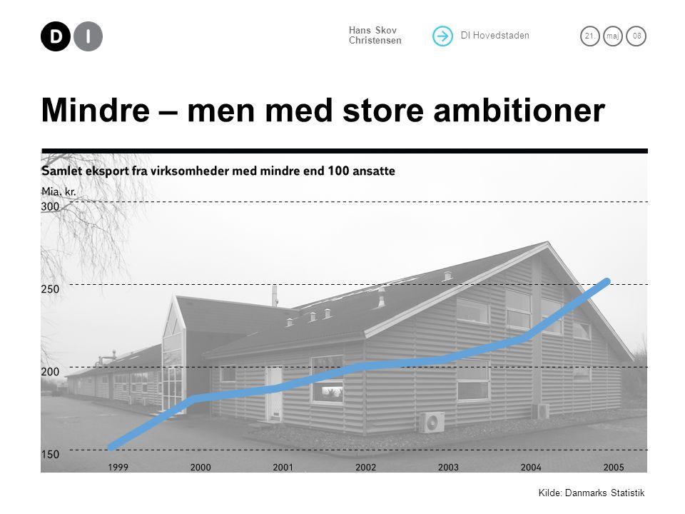 DI Hovedstaden 21.maj 08 Hans Skov Christensen Mindre – men med store ambitioner Kilde: Danmarks Statistik