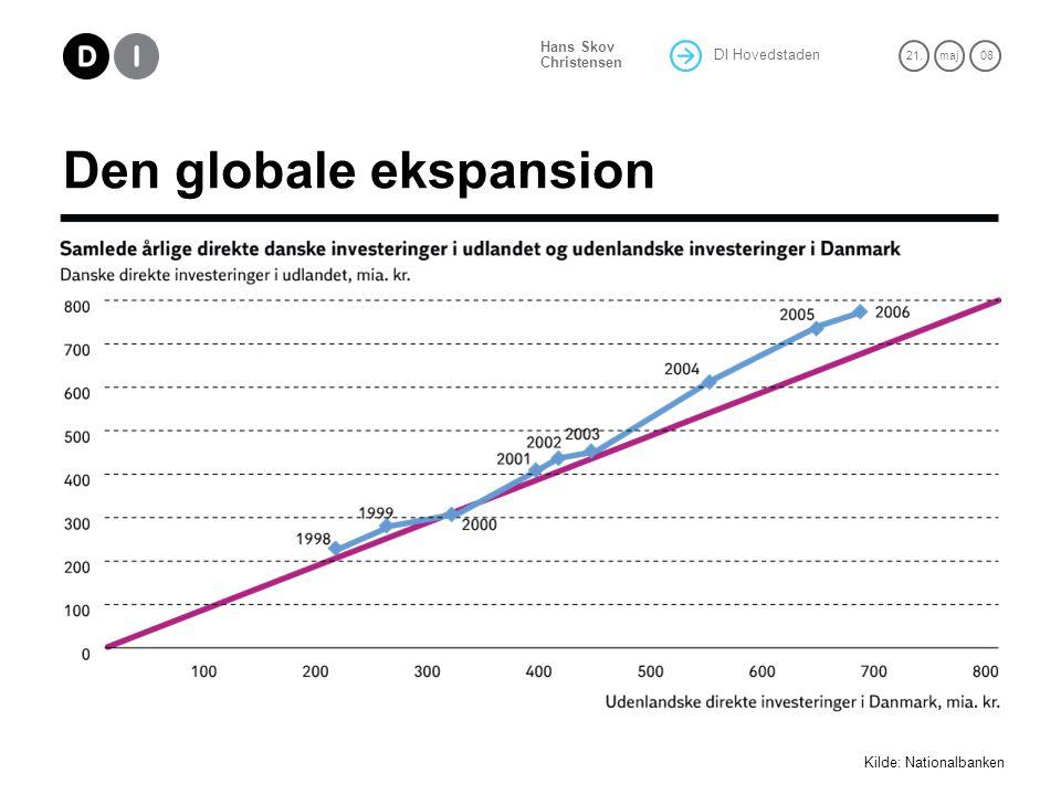 DI Hovedstaden 21.maj 08 Hans Skov Christensen Den globale ekspansion Kilde: Nationalbanken