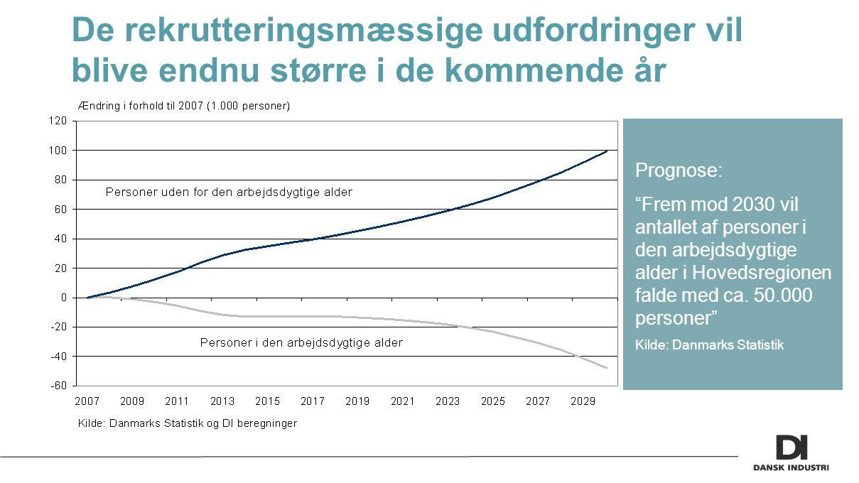De rekrutteringsmæssige udfordringer vil blive endnu større i de kommende år Prognose: Frem mod 2030 vil antallet af personer i den arbejdsdygtige alder i Hovedsregionen falde med ca.