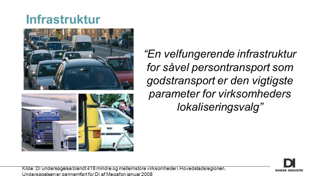 Infrastruktur En velfungerende infrastruktur for såvel persontransport som godstransport er den vigtigste parameter for virksomheders lokaliseringsvalg Kilde: DI undersøgelse blandt 416 mindre og mellemstore virksomheder i Hovedstadsregionen.
