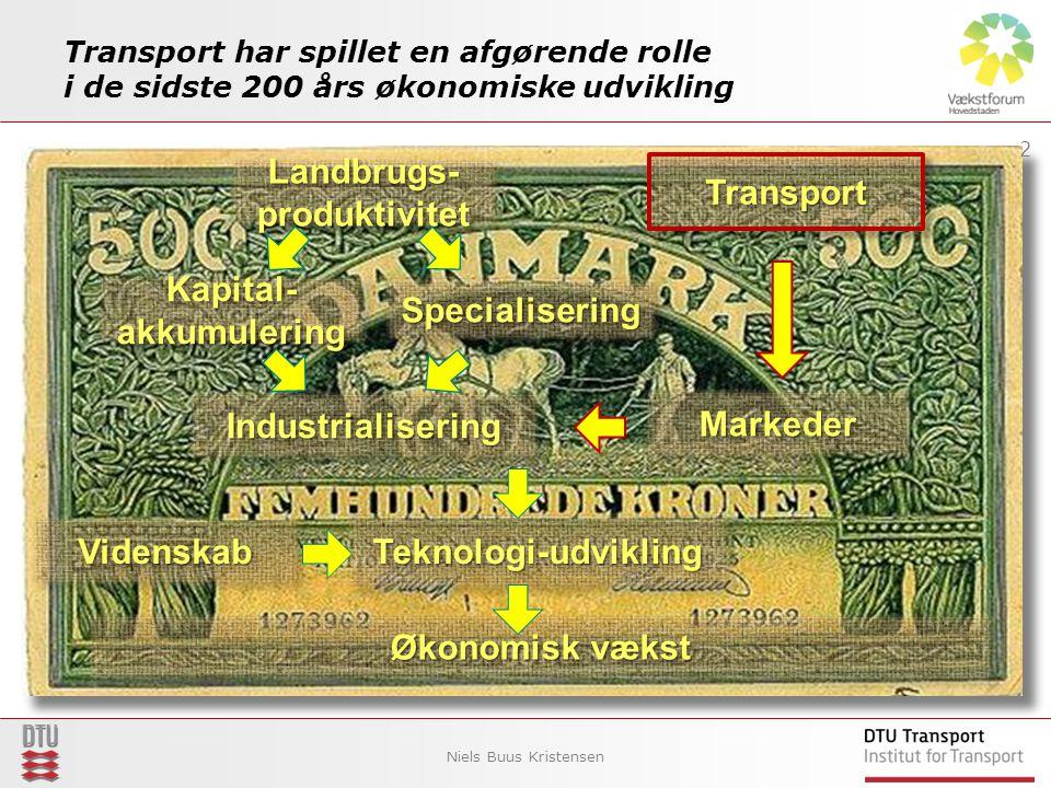 2 Landbrugs- produktivitet SpecialiseringSpecialisering Kapital- akkumulering IndustrialiseringIndustrialisering Teknologi-udviklingTeknologi-udvikling VidenskabVidenskab TransportTransport MarkederMarkeder Økonomisk vækst Transport har spillet en afgørende rolle i de sidste 200 års økonomiske udvikling