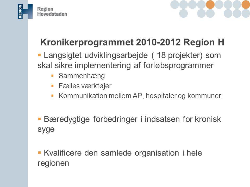 Kronikerprogrammet 2010-2012 Region H  Langsigtet udviklingsarbejde ( 18 projekter) som skal sikre implementering af forløbsprogrammer  Sammenhæng  Fælles værktøjer  Kommunikation mellem AP, hospitaler og kommuner.