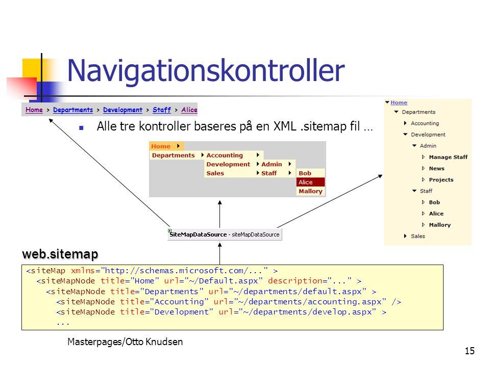 Masterpages/Otto Knudsen 15 Navigationskontroller Alle tre kontroller baseres på en XML.sitemap fil … web.sitemap...