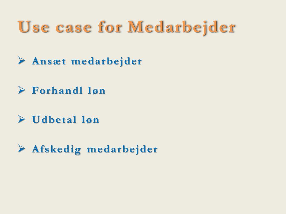 Use case for Medarbejder  Ansæt medarbejder  Forhandl løn  Udbetal løn  Afskedig medarbejder