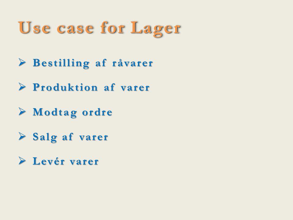 Use case for Lager  Bestilling af råvarer  Produktion af varer  Modtag ordre  Salg af varer  Levér varer