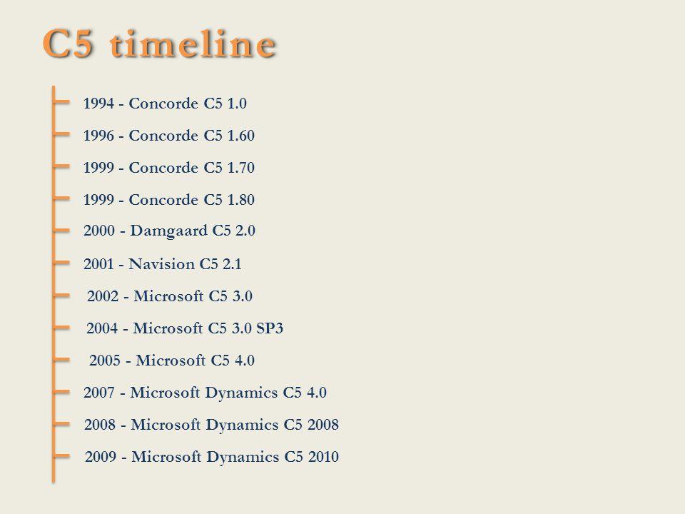 C5 timeline 1994 - Concorde C5 1.0 1996 - Concorde C5 1.60 2004 - Microsoft C5 3.0 SP3 1999 - Concorde C5 1.70 1999 - Concorde C5 1.80 2000 - Damgaard C5 2.0 2001 - Navision C5 2.1 2002 - Microsoft C5 3.0 2005 - Microsoft C5 4.0 2007 - Microsoft Dynamics C5 4.0 2008 - Microsoft Dynamics C5 2008 2009 - Microsoft Dynamics C5 2010