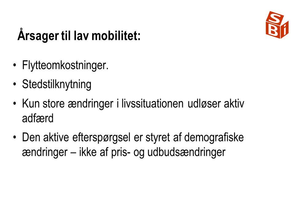 Årsager til lav mobilitet: Flytteomkostninger.