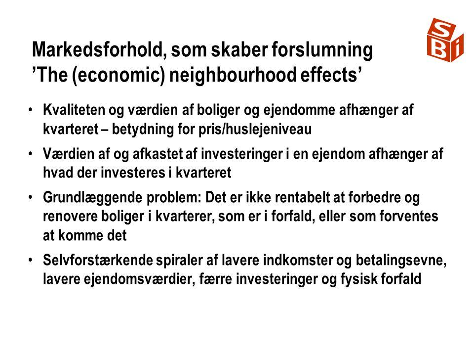 Markedsforhold, som skaber forslumning 'The (economic) neighbourhood effects' Kvaliteten og værdien af boliger og ejendomme afhænger af kvarteret – betydning for pris/huslejeniveau Værdien af og afkastet af investeringer i en ejendom afhænger af hvad der investeres i kvarteret Grundlæggende problem: Det er ikke rentabelt at forbedre og renovere boliger i kvarterer, som er i forfald, eller som forventes at komme det Selvforstærkende spiraler af lavere indkomster og betalingsevne, lavere ejendomsværdier, færre investeringer og fysisk forfald
