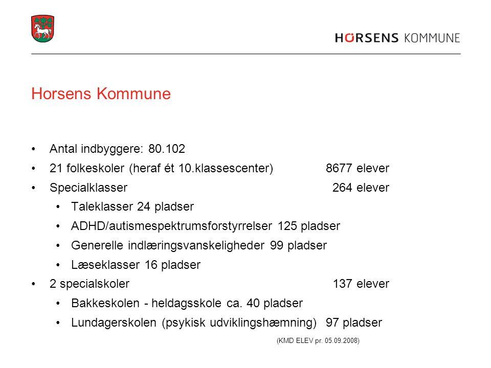 Horsens Kommune Antal indbyggere: 80.102 21 folkeskoler (heraf ét 10.klassescenter)8677 elever Specialklasser 264 elever Taleklasser 24 pladser ADHD/autismespektrumsforstyrrelser 125 pladser Generelle indlæringsvanskeligheder 99 pladser Læseklasser 16 pladser 2 specialskoler 137 elever Bakkeskolen - heldagsskole ca.
