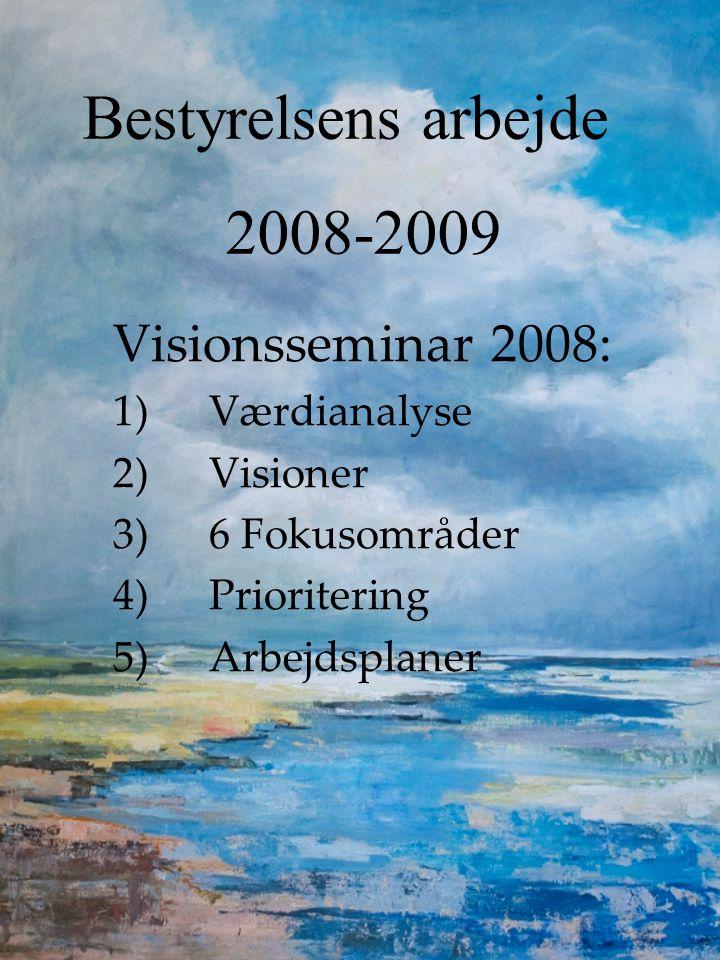 Visionsseminar 2008: 1)Værdianalyse 2)Visioner 3)6 Fokusområder 4) Prioritering 5) Arbejdsplaner Bestyrelsens arbejde 2008-2009