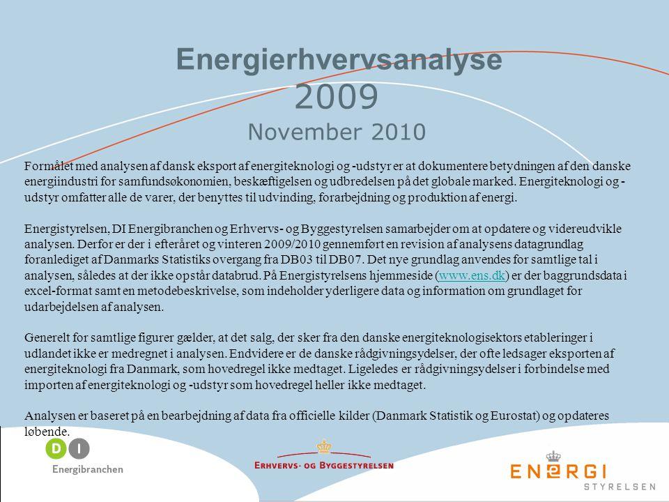 Energierhvervsanalyse 2009 November 2010 Formålet med analysen af dansk eksport af energiteknologi og -udstyr er at dokumentere betydningen af den danske energiindustri for samfundsøkonomien, beskæftigelsen og udbredelsen på det globale marked.