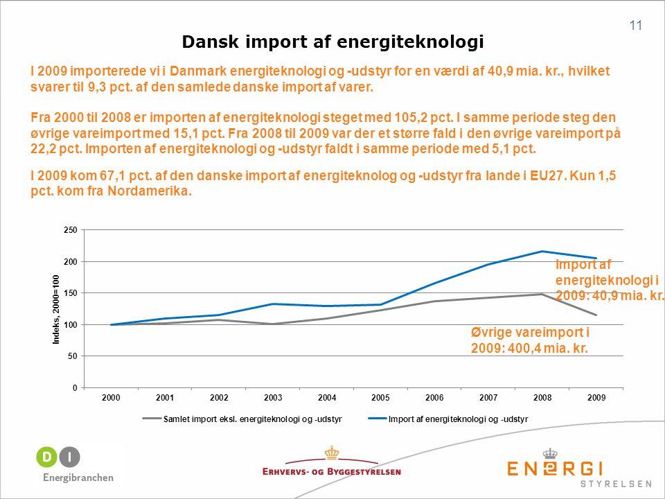 Dansk import af energiteknologi 11 I 2009 importerede vi i Danmark energiteknologi og -udstyr for en værdi af 40,9 mia.