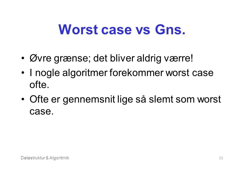 Datastruktur & Algoritmik11 Worst case vs Gns. Øvre grænse; det bliver aldrig værre.