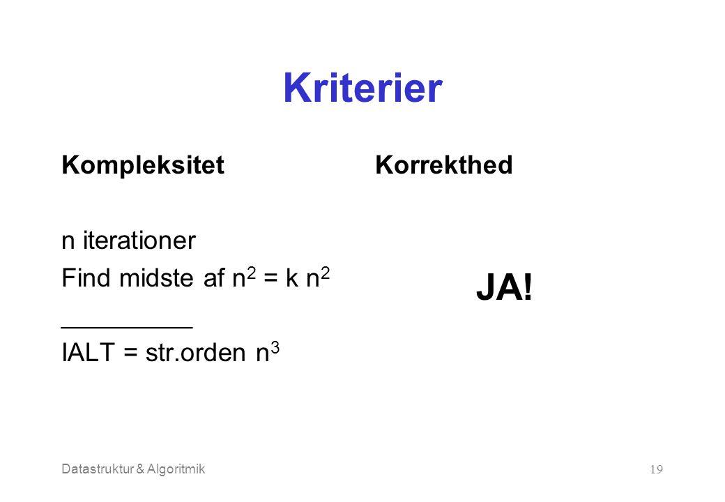 Datastruktur & Algoritmik19 Kriterier Kompleksitet n iterationer Find midste af n 2 = k n 2 _________ IALT = str.orden n 3 Korrekthed JA!