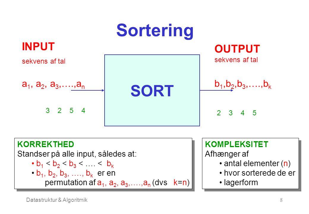 Datastruktur & Algoritmik8 Sortering SORT INPUT sekvens af tal a 1, a 2, a 3,….,a n b 1,b 2,b 3,….,b k OUTPUT sekvens af tal 3 2 5 4 2 3 4 5 KORREKTHED Standser på alle input, således at: b 1 < b 2 < b 3 < ….