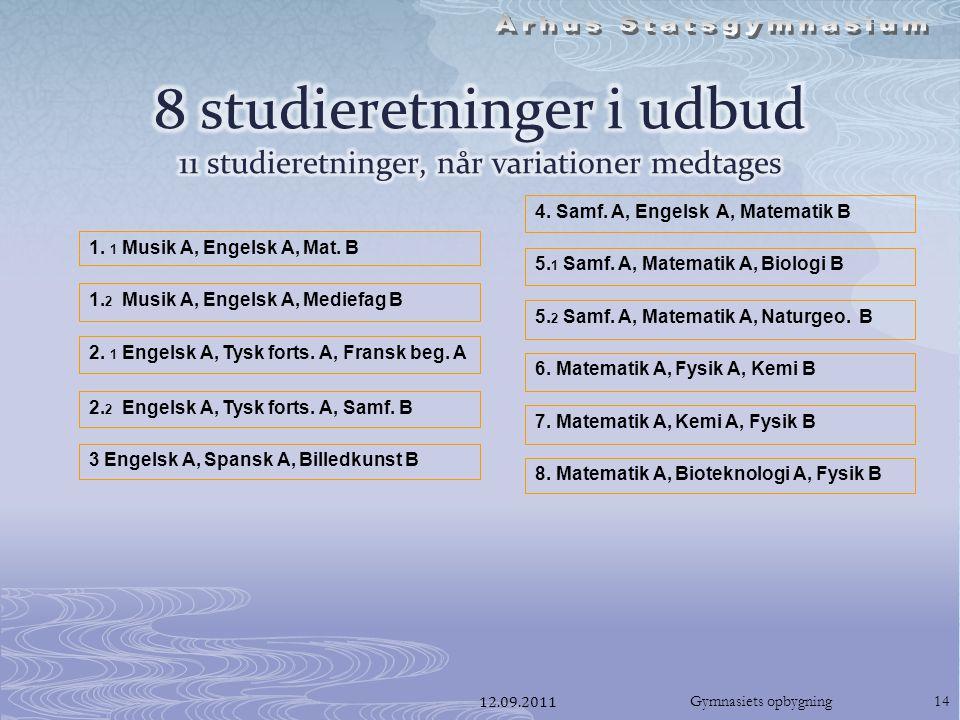 12.09.2011Gymnasiets opbygning14 1. 1 Musik A, Engelsk A, Mat.
