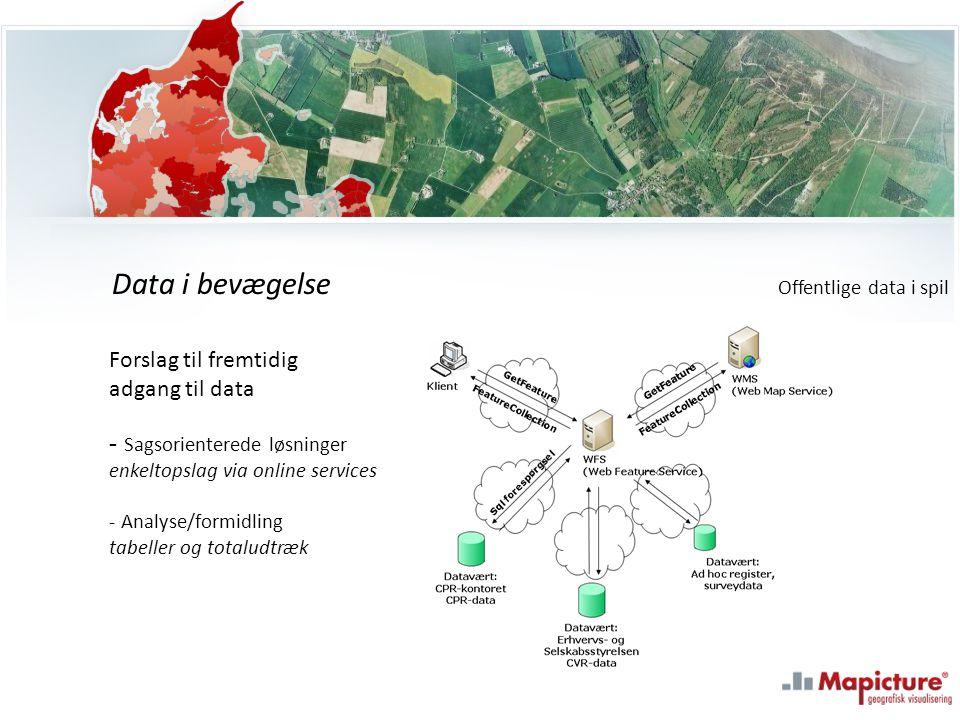 Forslag til fremtidig adgang til data Data i bevægelse Offentlige data i spil - Sagsorienterede løsninger enkeltopslag via online services - Analyse/formidling tabeller og totaludtræk