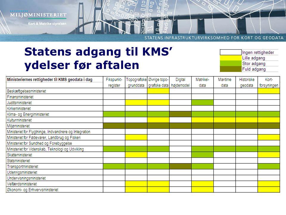 Statens adgang til KMS' ydelser før aftalen