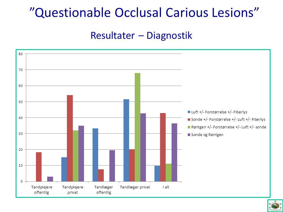 Resultater – Diagnostik