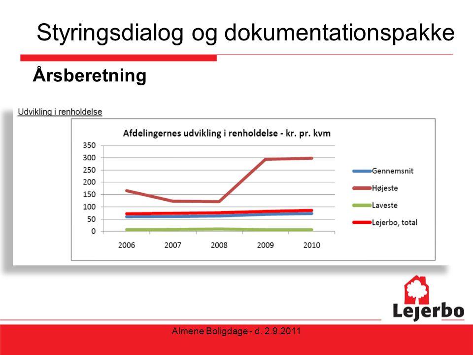 Styringsdialog og dokumentationspakke Årsberetning Almene Boligdage - d. 2.9.2011