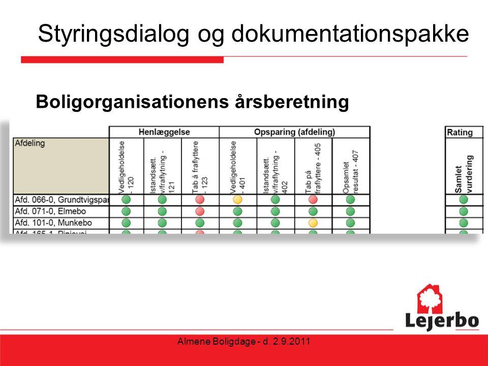 Styringsdialog og dokumentationspakke Boligorganisationens årsberetning Almene Boligdage - d.