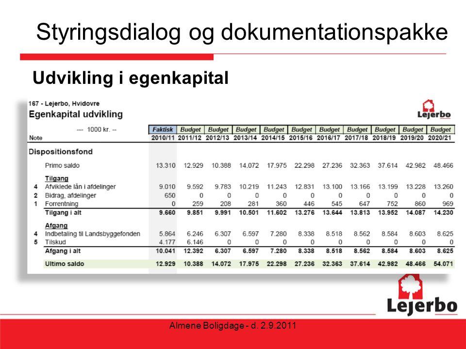 Styringsdialog og dokumentationspakke Udvikling i egenkapital Almene Boligdage - d. 2.9.2011