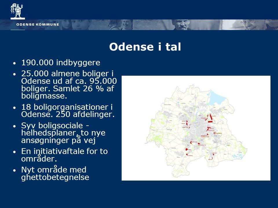 190.000 indbyggere 25.000 almene boliger i Odense ud af ca.