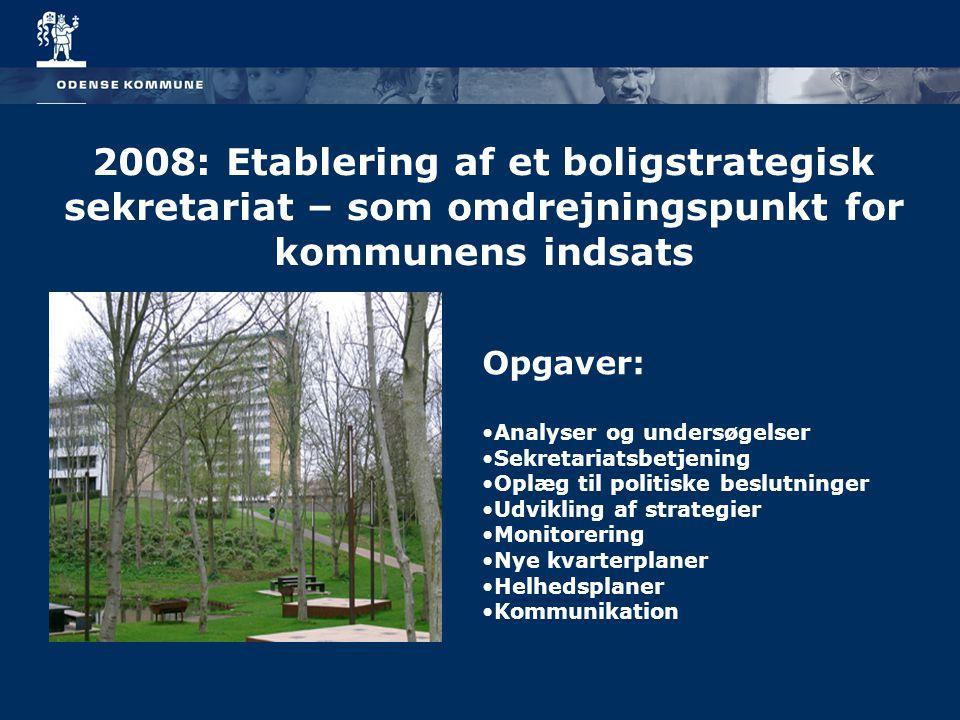 2008: Etablering af et boligstrategisk sekretariat – som omdrejningspunkt for kommunens indsats Opgaver: Analyser og undersøgelser Sekretariatsbetjening Oplæg til politiske beslutninger Udvikling af strategier Monitorering Nye kvarterplaner Helhedsplaner Kommunikation