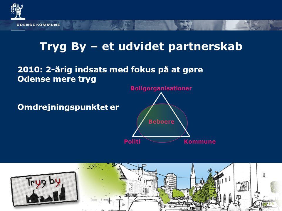 Tryg By – et udvidet partnerskab 2010: 2-årig indsats med fokus på at gøre Odense mere tryg Omdrejningspunkt et er Boligorganisationer PolitiKommune Beboere