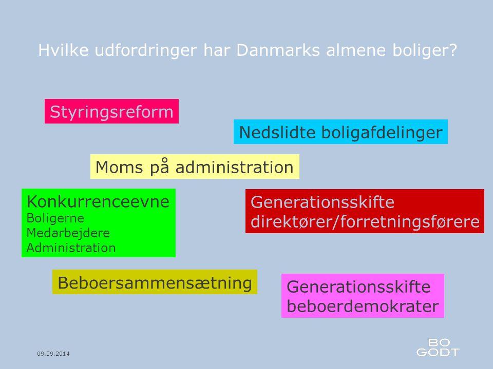 09.09.2014 Hvilke udfordringer har Danmarks almene boliger.