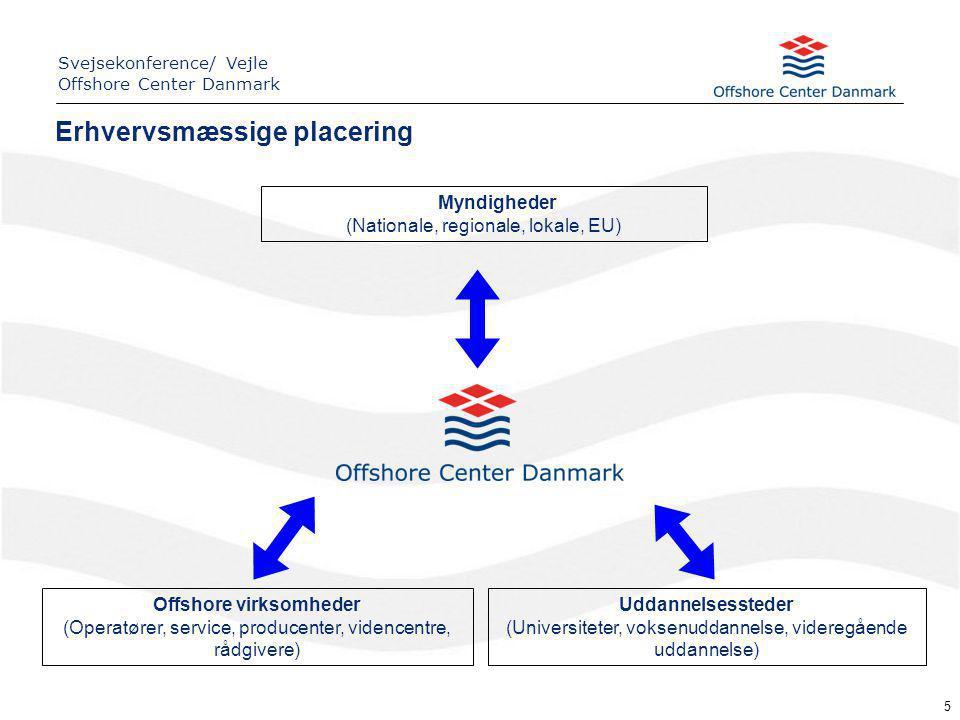 5 Offshore virksomheder (Operatører, service, producenter, videncentre, rådgivere) Myndigheder (Nationale, regionale, lokale, EU) Uddannelsessteder (Universiteter, voksenuddannelse, videregående uddannelse) Erhvervsmæssige placering Svejsekonference/ Vejle Offshore Center Danmark