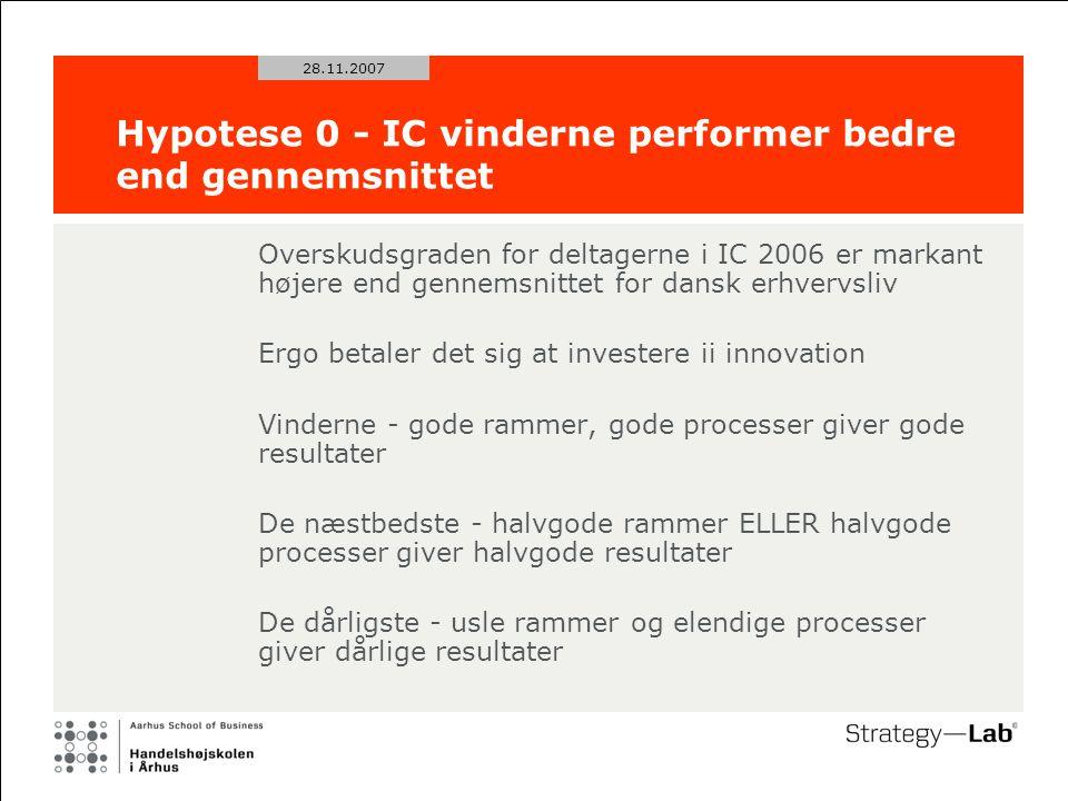 28.11.2007 Hypotese 0 - IC vinderne performer bedre end gennemsnittet Overskudsgraden for deltagerne i IC 2006 er markant højere end gennemsnittet for dansk erhvervsliv Ergo betaler det sig at investere ii innovation Vinderne - gode rammer, gode processer giver gode resultater De næstbedste - halvgode rammer ELLER halvgode processer giver halvgode resultater De dårligste - usle rammer og elendige processer giver dårlige resultater