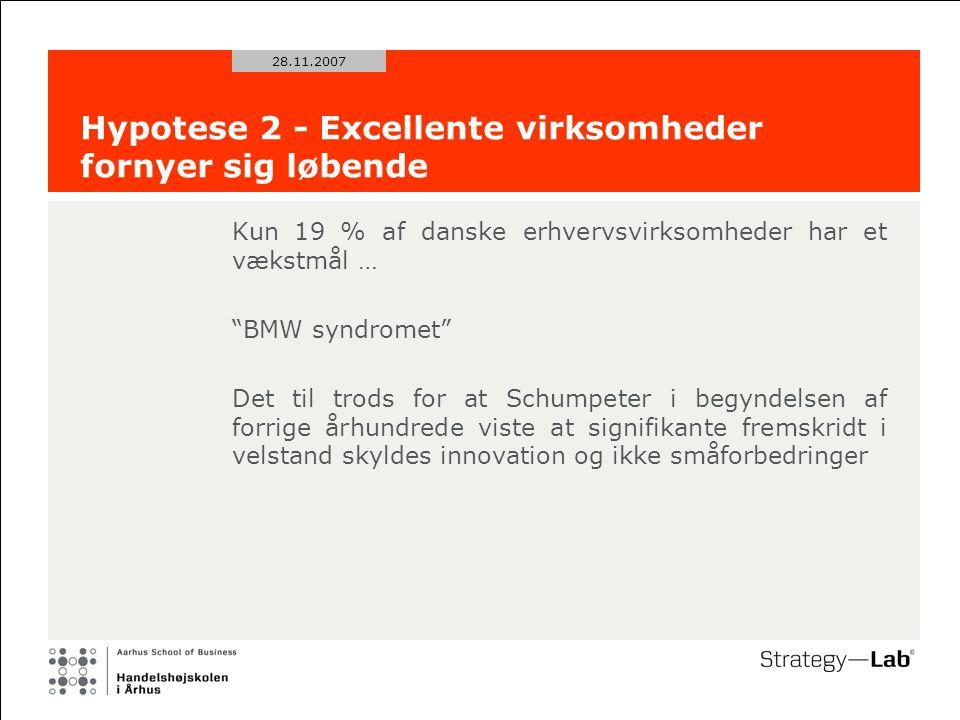 28.11.2007 Hypotese 2 - Excellente virksomheder fornyer sig løbende Kun 19 % af danske erhvervsvirksomheder har et vækstmål … BMW syndromet Det til trods for at Schumpeter i begyndelsen af forrige århundrede viste at signifikante fremskridt i velstand skyldes innovation og ikke småforbedringer