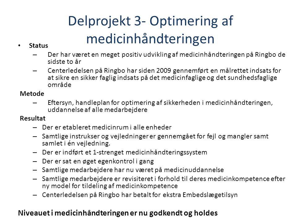 Delprojekt 3- Optimering af medicinhåndteringen Status – Der har været en meget positiv udvikling af medicinhåndteringen på Ringbo de sidste to år – Centerledelsen på Ringbo har siden 2009 gennemført en målrettet indsats for at sikre en sikker faglig indsats på det medicinfaglige og det sundhedsfaglige område Metode – Eftersyn, handleplan for optimering af sikkerheden i medicinhåndteringen, uddannelse af alle medarbejdere Resultat – Der er etableret medicinrum i alle enheder – Samtlige instrukser og vejledninger er gennemgået for fejl og mangler samt samlet i én vejledning.