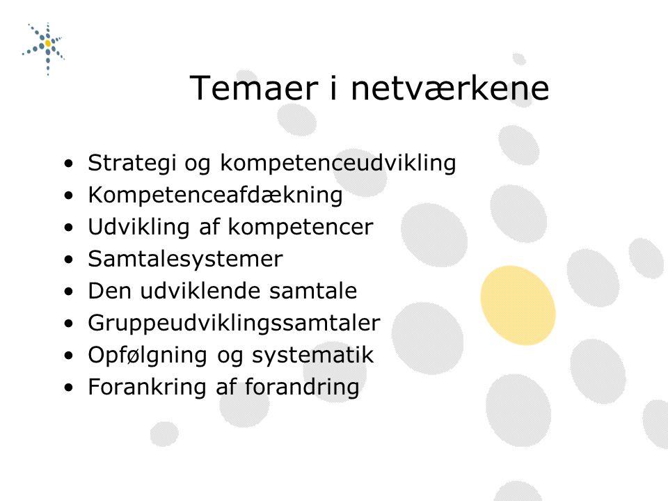 Temaer i netværkene Strategi og kompetenceudvikling Kompetenceafdækning Udvikling af kompetencer Samtalesystemer Den udviklende samtale Gruppeudviklingssamtaler Opfølgning og systematik Forankring af forandring