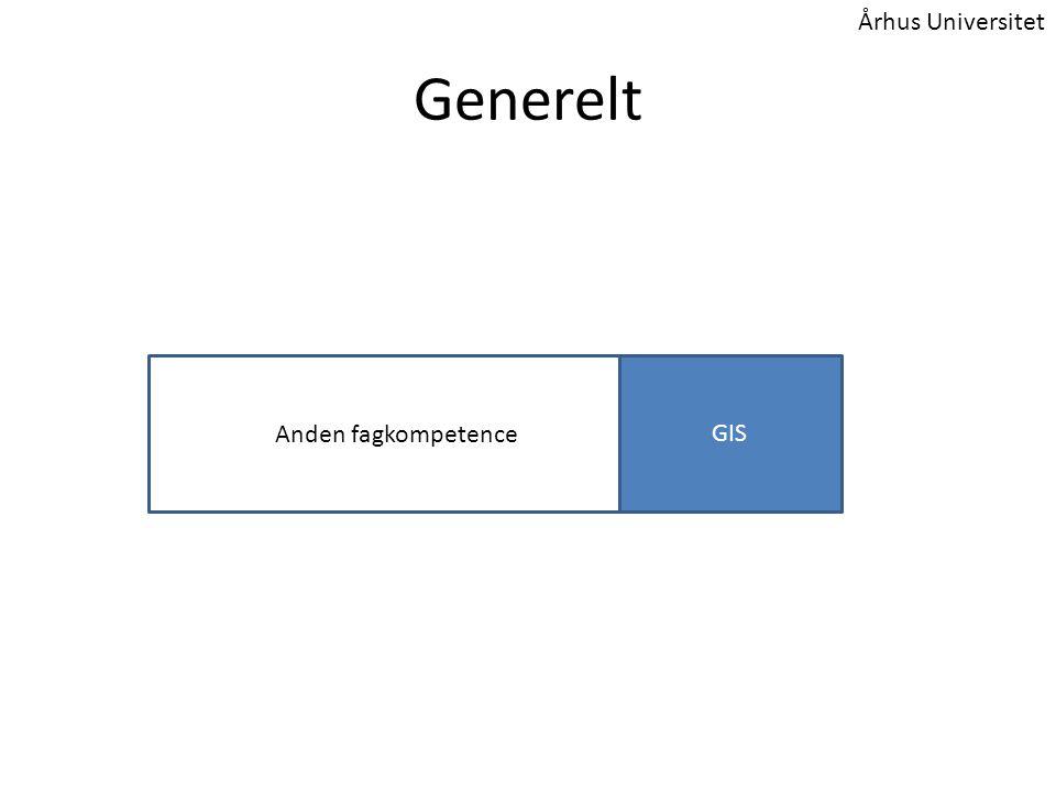 Generelt GIS Anden fagkompetence Århus Universitet