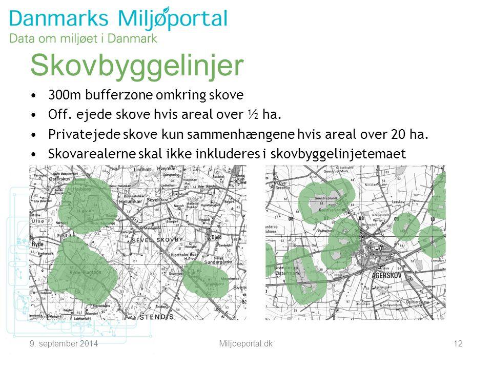 9. september 2014Miljoeportal.dk12 Skovbyggelinjer 300m bufferzone omkring skove Off.