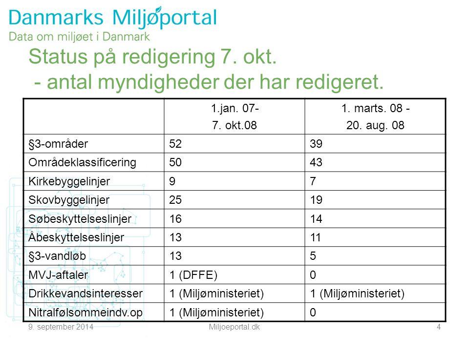 9. september 2014Miljoeportal.dk4 Status på redigering 7.