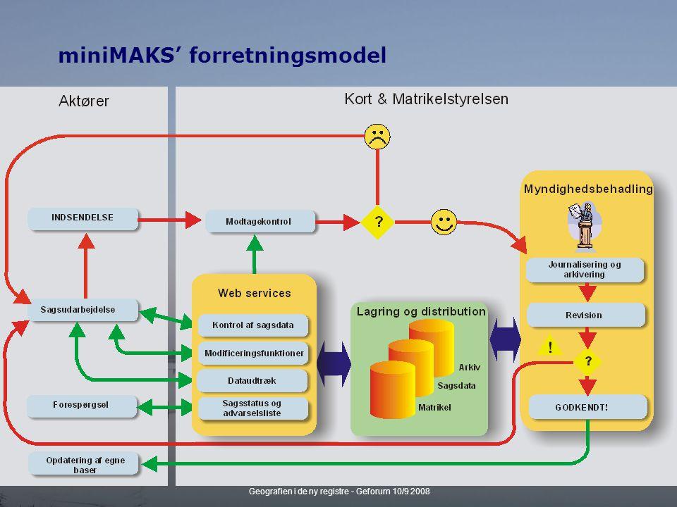 Geografien i de ny registre - Geforum 10/9 2008 miniMAKS' forretningsmodel Aktører inkluderer både eksterne og interne