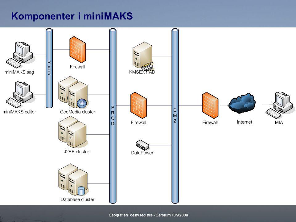 Komponenter i miniMAKS